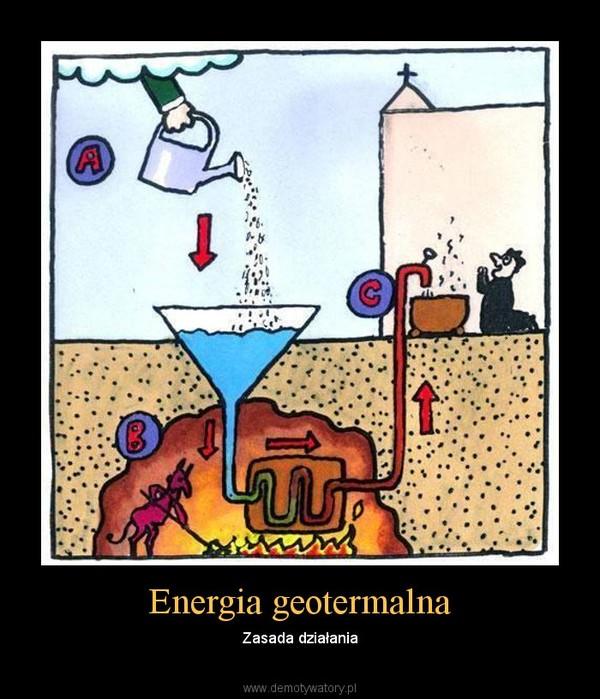 Energia geotermalna – Zasada działania