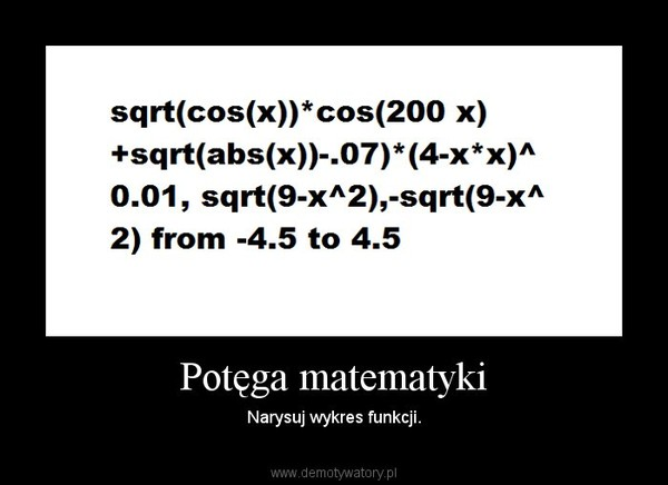 Potęga matematyki – Narysuj wykres funkcji.