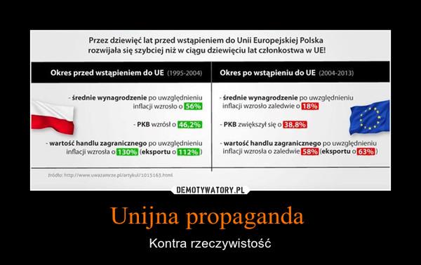 Unijna propaganda  – Kontra rzeczywistość