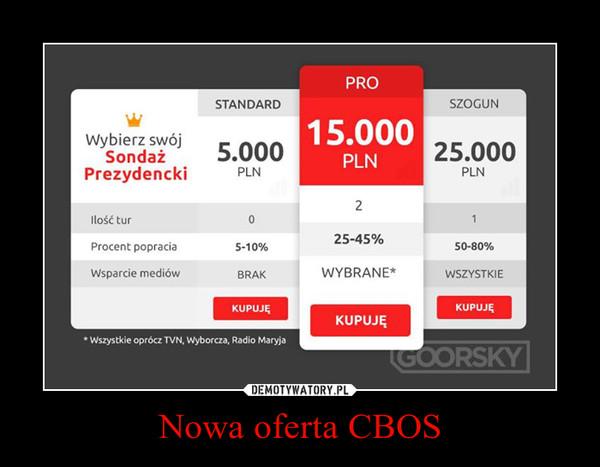 Nowa oferta CBOS –