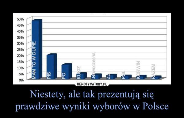 Niestety, ale tak prezentują się prawdziwe wyniki wyborów w Polsce –
