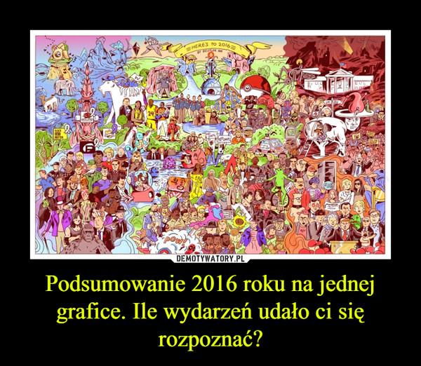 Podsumowanie 2016 roku na jednej grafice. Ile wydarzeń udało ci się rozpoznać? –