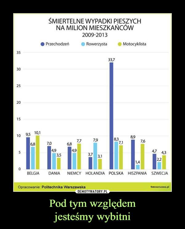 Pod tym względemjesteśmy wybitni –  ŚMIERTELNE WYPADKI PIESZYCH NA MILION  MIESZKAŃCÓW 2009-2013
