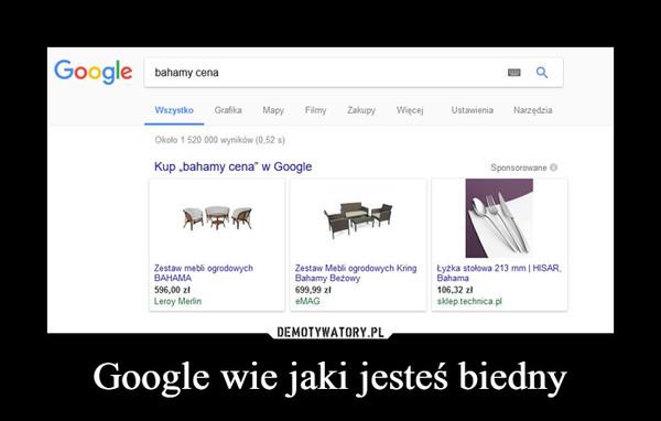 Google wie jaki jesteś biedny –