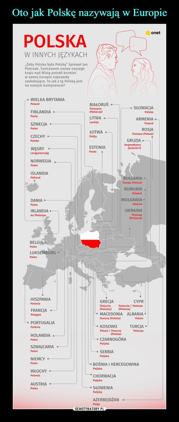 –  Polska w innych językach