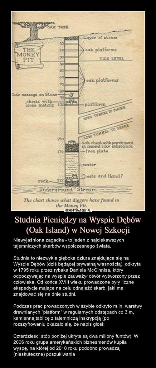 Studnia Pieniędzy na Wyspie Dębów (Oak Island) w Nowej Szkocji