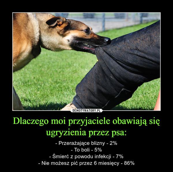 Dlaczego moi przyjaciele obawiają się ugryzienia przez psa: – - Przerażające blizny - 2%- To boli - 5%- Śmierć z powodu infekcji - 7%- Nie możesz pić przez 6 miesięcy - 86%