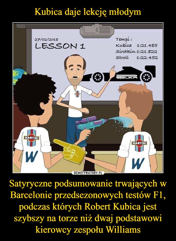 Satyryczne podsumowanie trwających w Barcelonie przedsezonowych testów F1, podczas których Robert Kubica jest szybszy na torze niż dwaj podstawowi kierowcy zespołu Williams –