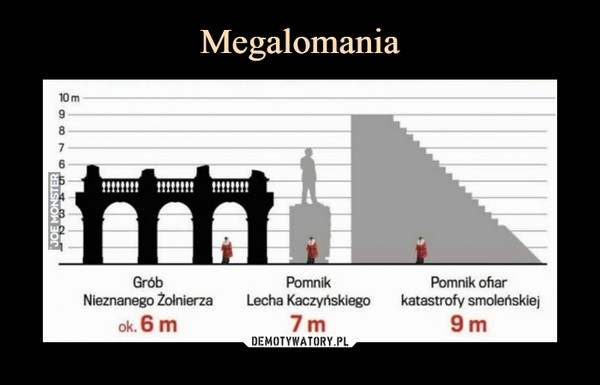 –  Grób Nieznanego ŻołnierzaPomnik Lecha KaczyńskiegoPomnik ofiar katastrofy smoleńskiej
