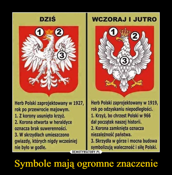 Symbole mają ogromne znaczenie –  DZIŚWCZORAJ I JUTRO23Herb Polski zaprojektowany w 1927, Herb Polski zaprojektowany w 1919,rok po przewrocie majowym.1. Z korony usunięto krzyż.2. Korona otwarta w heraldyceoznacza brak suwerenności.3. W skrzydłach umieszczonogwiazdy, których nigdy wcześniej 3. Skrzydła w górze i mocna budowanie było w godle.rok po odzyskaniu niepodległości.1. Krzyż, bo chrzest Polski w 966dał początek naszej historii.2. Korona zamknięta oznaczaniezależność państwa.symbolizują waleczność i silę Polski.