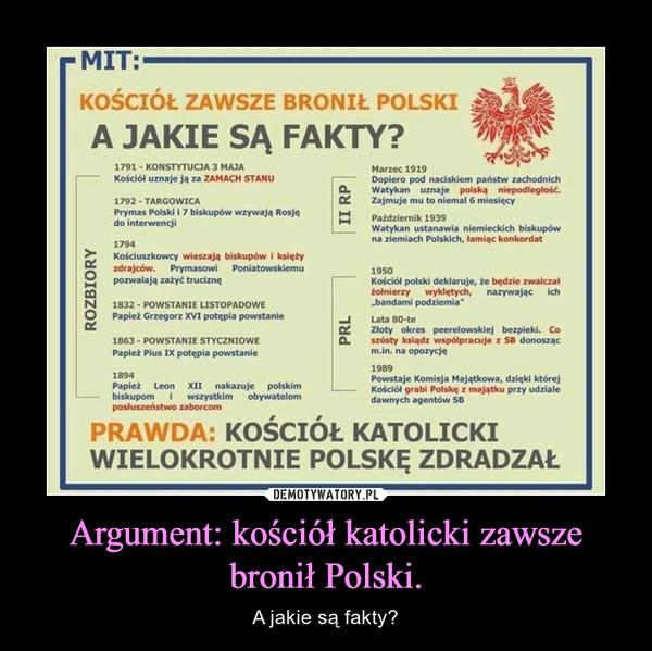 Argument: kościół katolicki zawsze bronił Polski. – A jakie są fakty?