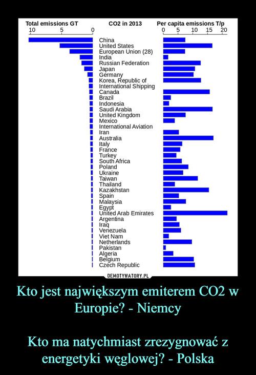 Kto jest największym emiterem CO2 w Europie? - Niemcy  Kto ma natychmiast zrezygnować z energetyki węglowej? - Polska