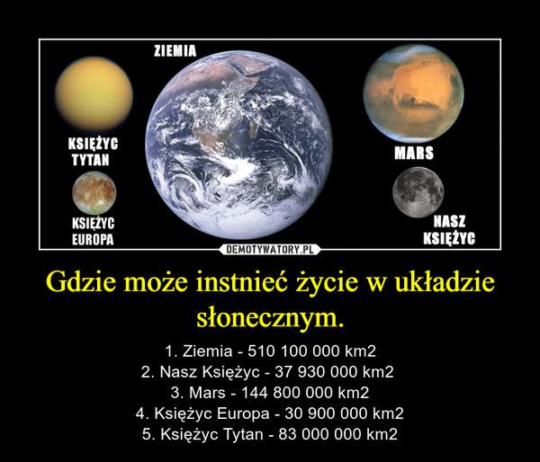 Gdzie może instnieć życie w układzie słonecznym. – 1. Ziemia - 510 100 000 km22. Nasz Księżyc - 37 930 000 km2 3. Mars - 144 800 000 km24. Księżyc Europa - 30 900 000 km25. Księżyc Tytan - 83 000 000 km2