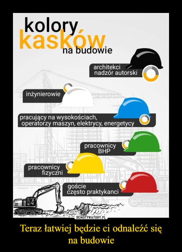 Teraz łatwiej będzie ci odnaleźć sięna budowie –  kolory.kaskówna budowiearchitekcinadzór autorskiinzynierowiepracujący na wysokościachoperatorzy maszyn, elektrycy, energetycypracownicyBHPpracownicyfizycznigościeczęsto praktykanci