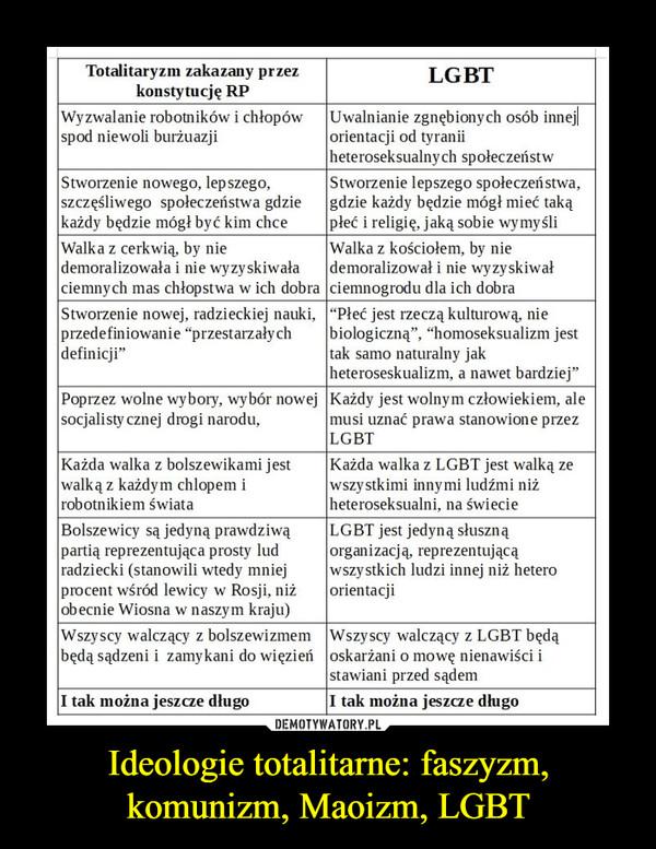 Ideologie totalitarne: faszyzm, komunizm, Maoizm, LGBT –