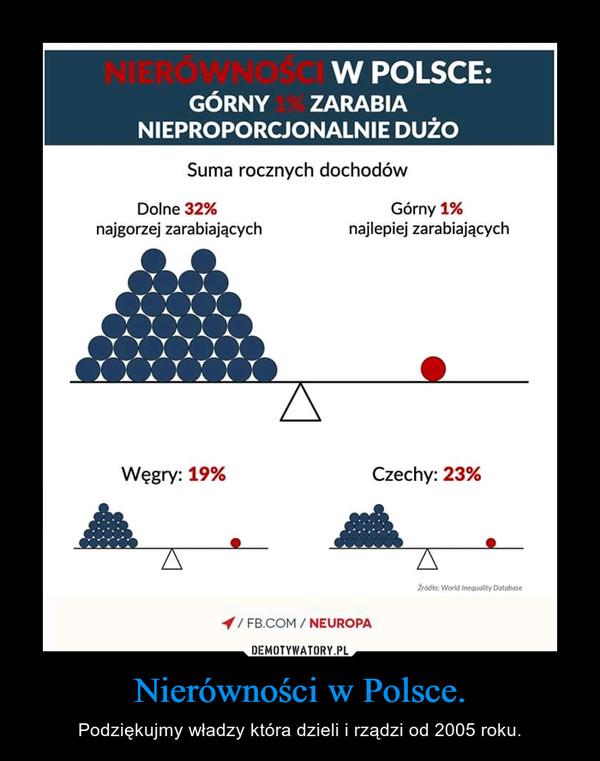 Nierówności w Polsce. – Podziękujmy władzy która dzieli i rządzi od 2005 roku.