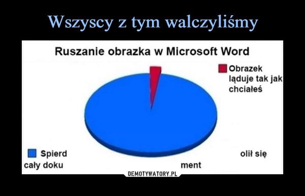 –  Ruszanie obrazka w Microsoft Word