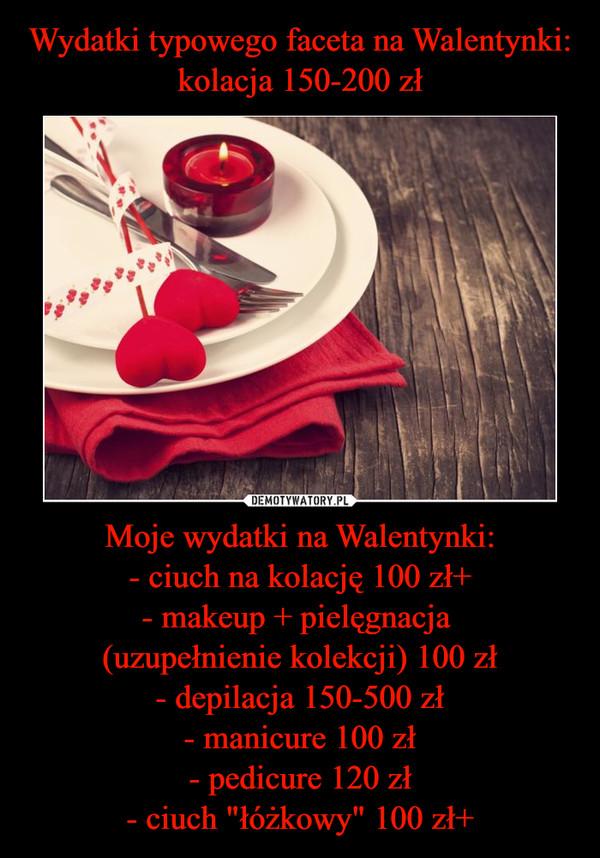 """Moje wydatki na Walentynki:- ciuch na kolację 100 zł+- makeup + pielęgnacja (uzupełnienie kolekcji) 100 zł- depilacja 150-500 zł- manicure 100 zł- pedicure 120 zł- ciuch """"łóżkowy"""" 100 zł+ –"""