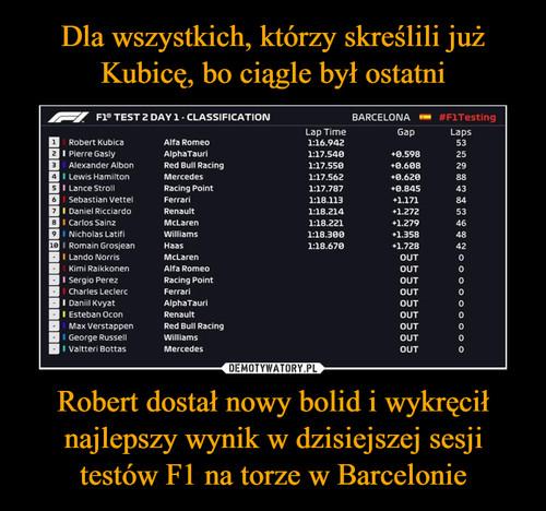 Dla wszystkich, którzy skreślili już Kubicę, bo ciągle był ostatni Robert dostał nowy bolid i wykręcił najlepszy wynik w dzisiejszej sesji testów F1 na torze w Barcelonie