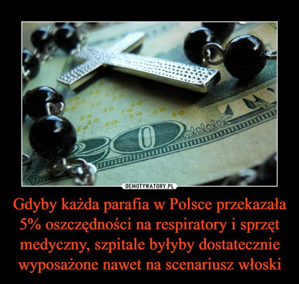 Gdyby każda parafia w Polsce przekazała 5% oszczędności na respiratory i sprzęt medyczny, szpitale byłyby dostatecznie wyposażone nawet na scenariusz włoski –