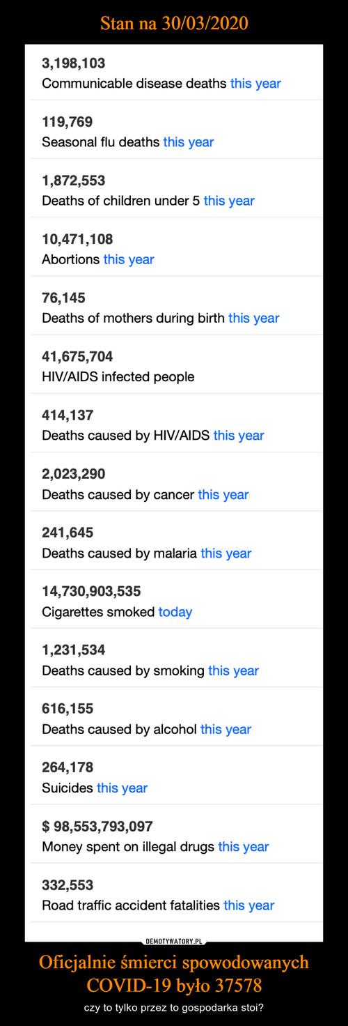 Stan na 30/03/2020 Oficjalnie śmierci spowodowanych COVID-19 było 37578