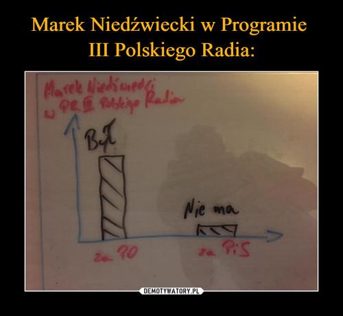 Marek Niedźwiecki w Programie  III Polskiego Radia:
