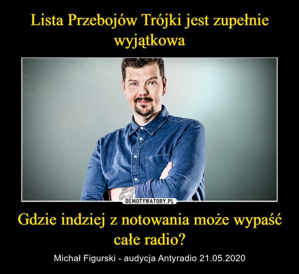 Gdzie indziej z notowania może wypaść całe radio? – Michał Figurski - audycja Antyradio 21.05.2020