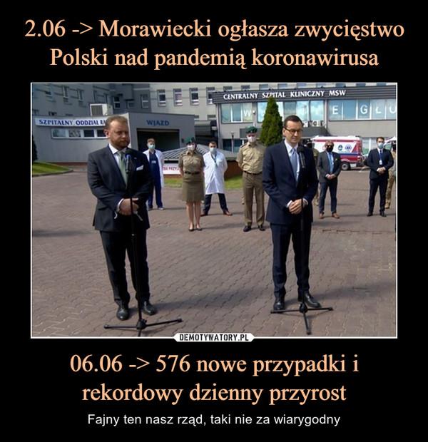 2.06 -> Morawiecki ogłasza zwycięstwo Polski nad pandemią koronawirusa 06.06 -> 576 nowe przypadki i rekordowy dzienny przyrost