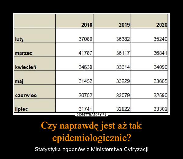 Czy naprawdę jest aż tak epidemiologicznie? – Statystyka zgodnów z Ministerstwa Cyfryzacji