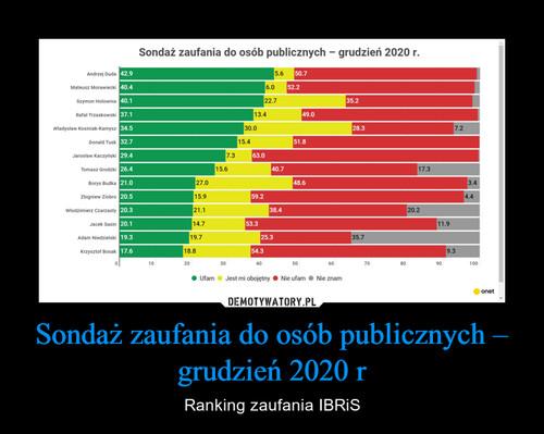 Sondaż zaufania do osób publicznych – grudzień 2020 r