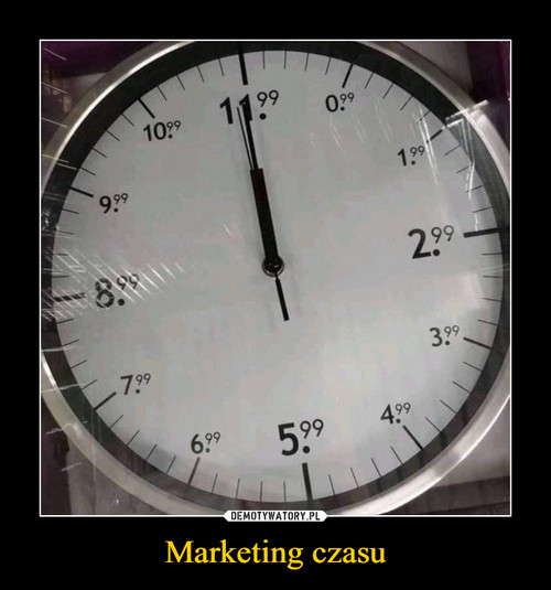 Marketing czasu