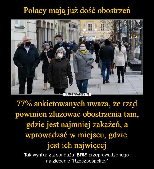 Polacy mają już dość obostrzeń 77% ankietowanych uważa, że rząd powinien zluzować obostrzenia tam, gdzie jest najmniej zakażeń, a wprowadzać w miejscu, gdzie  jest ich najwięcej