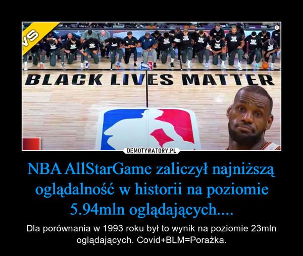 NBA AllStarGame zaliczył najniższą oglądalność w historii na poziomie 5.94mln oglądających.... – Dla porównania w 1993 roku był to wynik na poziomie 23mln oglądających. Covid+BLM=Porażka.