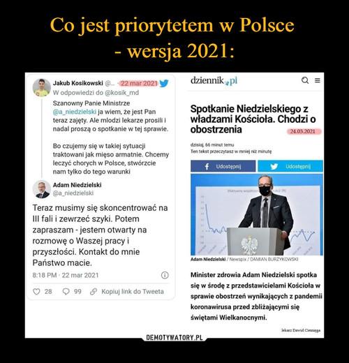 Co jest priorytetem w Polsce  - wersja 2021:
