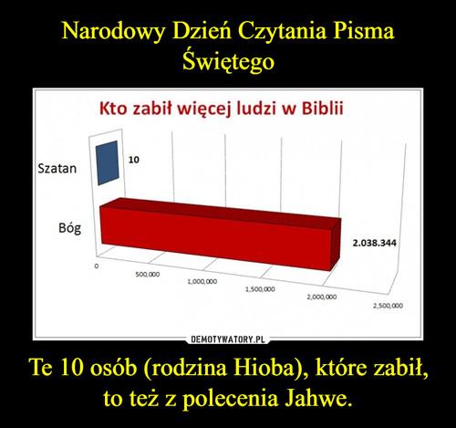 Narodowy Dzień Czytania Pisma Świętego Te 10 osób (rodzina Hioba), które zabił, to też z polecenia Jahwe.