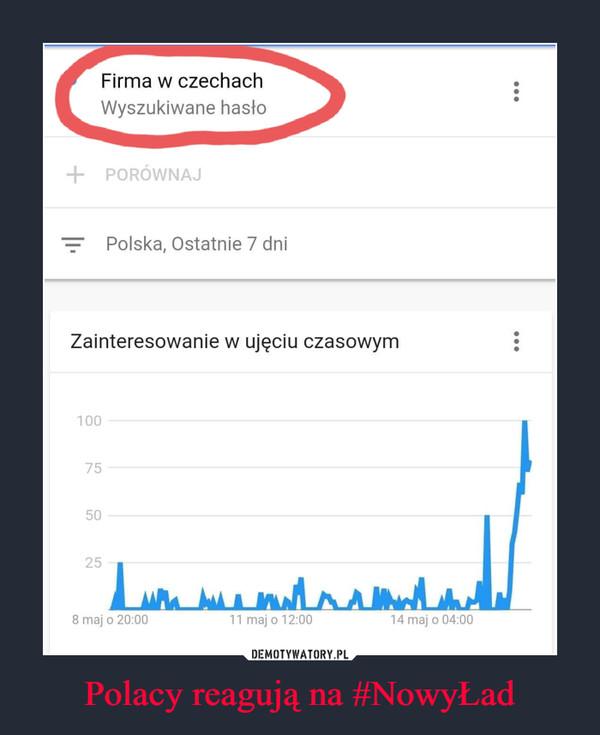 Polacy reagują na #NowyŁad –