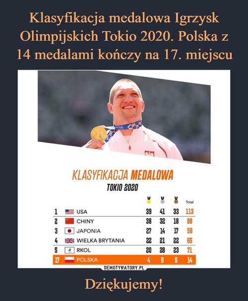 Klasyfikacja medalowa Igrzysk Olimpijskich Tokio 2020. Polska z 14 medalami kończy na 17. miejscu Dziękujemy!