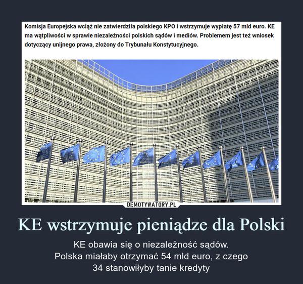 KE wstrzymuje pieniądze dla Polski – KE obawia się o niezależność sądów.Polska miałaby otrzymać 54 mld euro, z czego34 stanowiłyby tanie kredyty